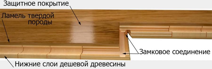 Укладка паркетной доски своими руками, пошаговая инструкция